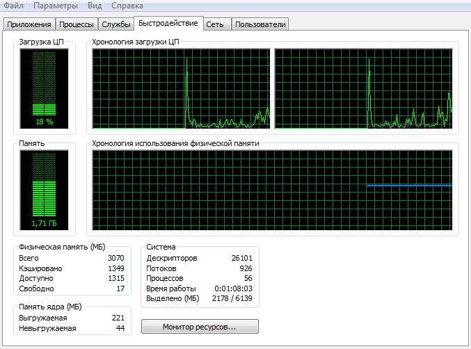 количество ядер процессора windows